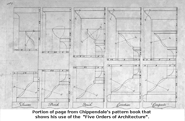 chippendale design page