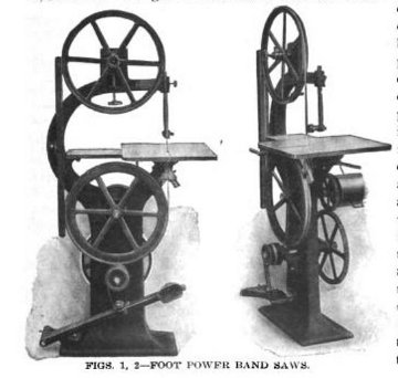 foot_power_band_saw_1908.jpg
