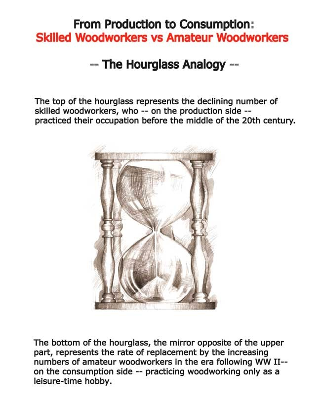hour-glass_analogy