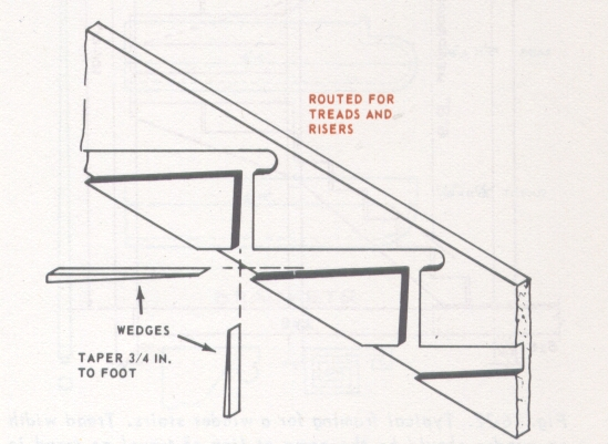 kelley router stair stringers