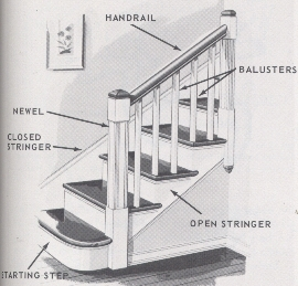 kelley stair stringers 2