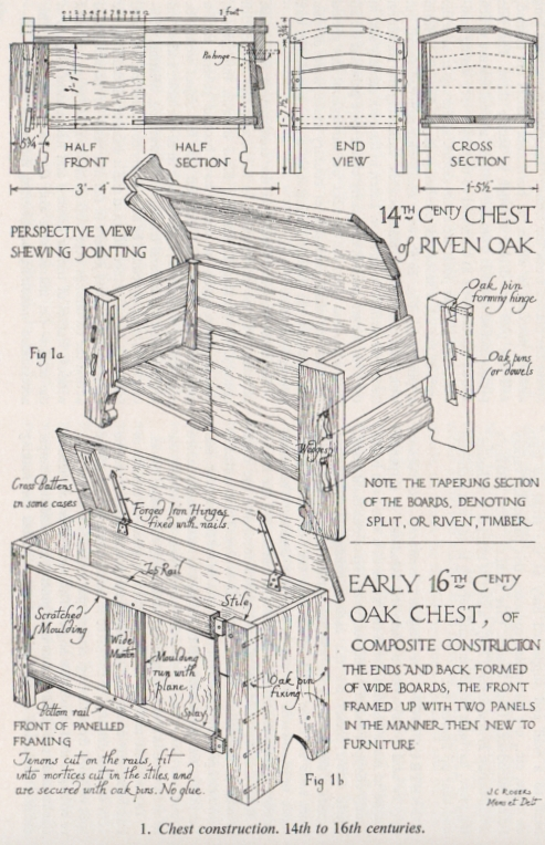 medieval chest construction