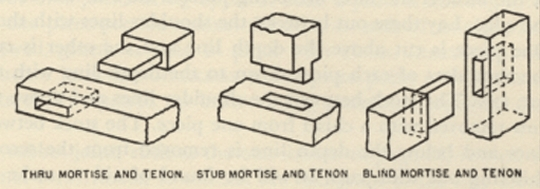 mortise_and_tenon_joint