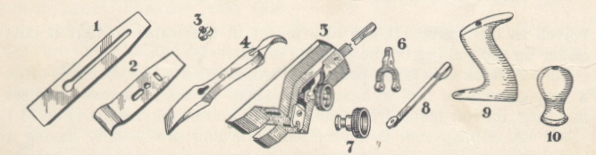 anatomy of iron hand plane herman hjorth 1930