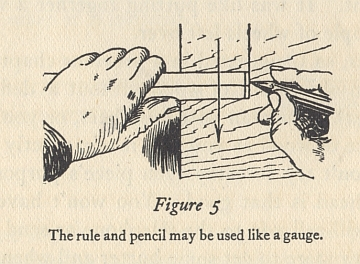 rule and pencil used like a gauge
