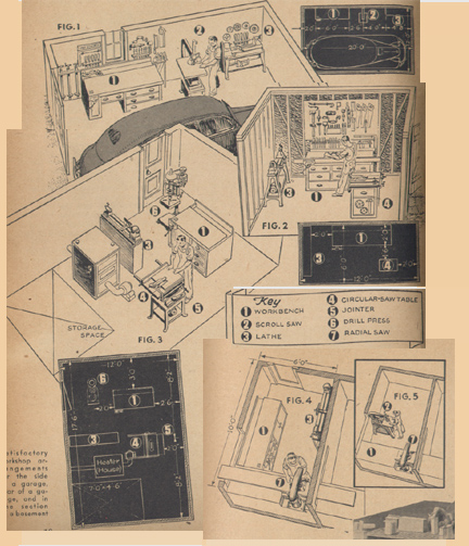 home workshop layout PS 1946